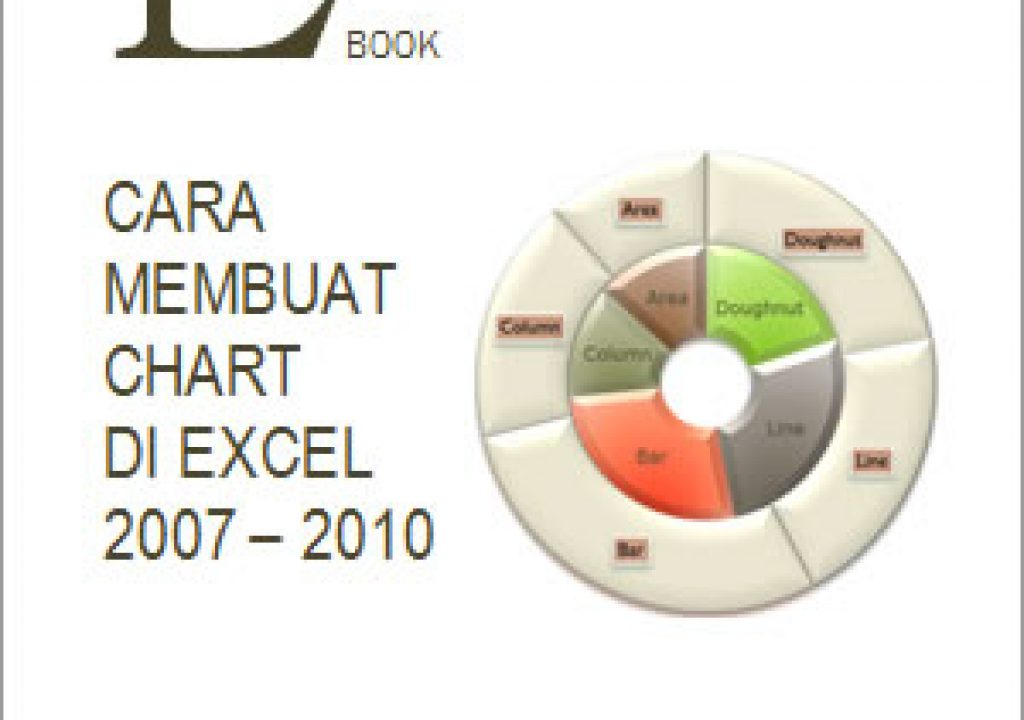 Book Cover: Ebook Cara Membuat Chart di Excel 2007 dan 2010